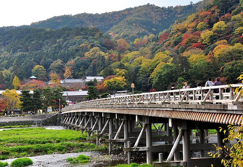 初めての京都