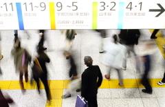 Ueno Station(再調整前)