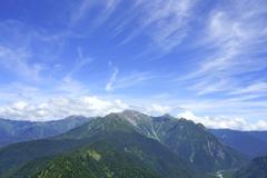 焼岳から望む穂高連峰