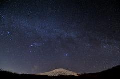 富士山頂に・・・