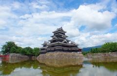 晴天の松本城