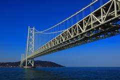 青空の明石海峡大橋