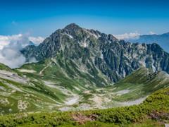 立山/別山の稜線から見た剣岳全貌