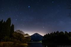 田貫湖からの天の川