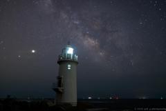 岬の灯台と天空の銀河