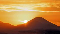 転がる太陽