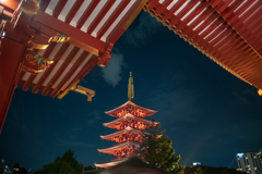 Tokyo's cityscape Ⅲ 3