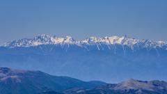 遠くの山を見据えて 〜穂高、槍〜