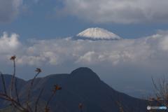 金時山と富士山