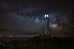 Illuminate the Milky Way