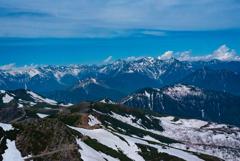 3000m級の景色