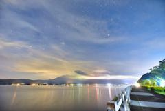 湖と富士山