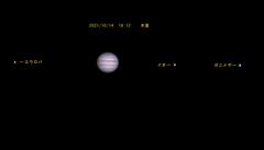 木星 10月14日