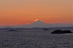 遠景富士…上総から