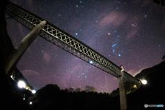 Gemini meteor shower 2018'