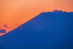 富士山の輪郭
