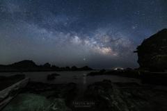 銀河と惑星