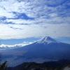 富士山のパノラマ