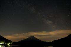 富士と天の川撮影