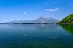 暖かな日の猪苗代湖