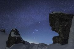 赤岳から観る冬の大三角
