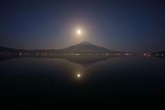 二つの月の夜