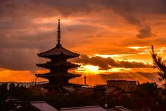 二年前の京都東山夕景
