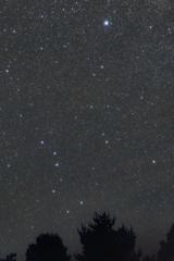 逆さ北斗七星とポラリス