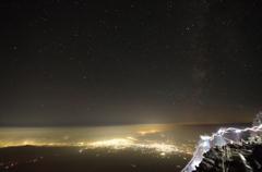 【富士登山紀行⑥】星と、夜景と、登山者たち