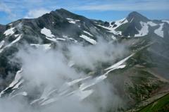 白馬岳と旭岳