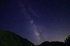 the Milky Way(2)