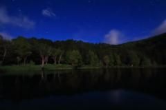 青い夜・・