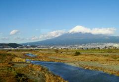 大井川鉄橋と富士