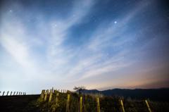 星と雲と空の関係