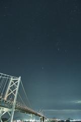 瀬戸大橋と四国