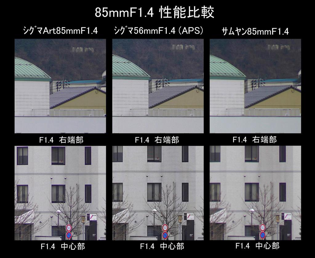 85mmF1.4 性能比較