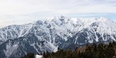 笠ヶ岳パノラマ