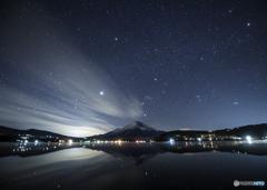 富士山を見れる幸せ