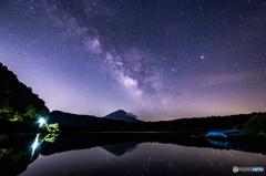 Milky Way in Saiko