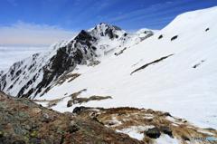 小雪渓の顔